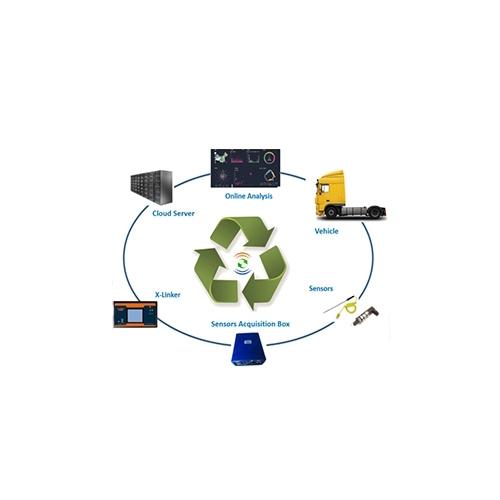 车联网系统定制开发